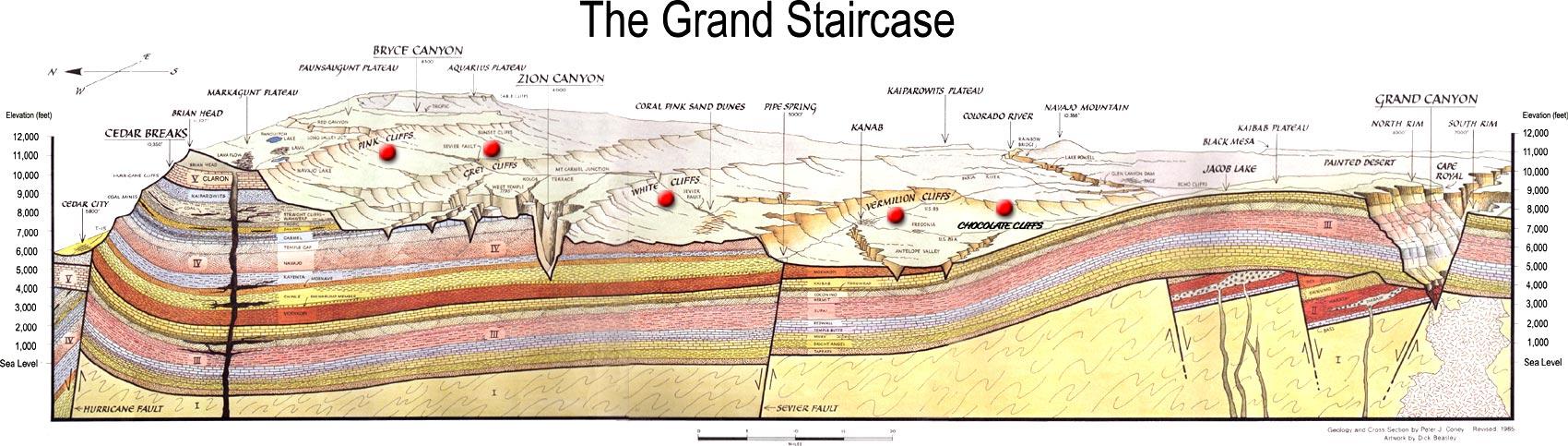 Geologic History Of The Colorado Plateau  UtahGeologycom - Map of colorado plateau region